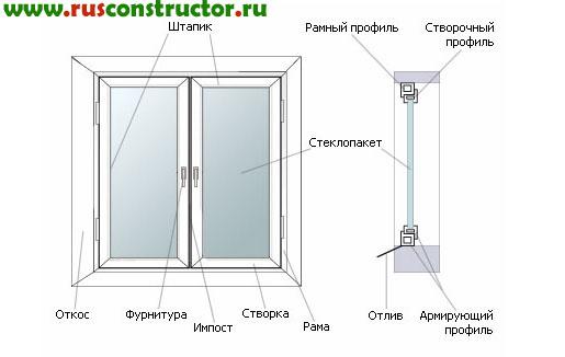 Купить дом с большими окнами